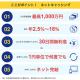 ジャパンネット銀行ネットキャッシングの金利・返済額比較。審査は通る?在籍確認は?